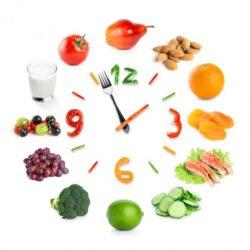 питание по времени