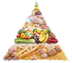пирамида из еды